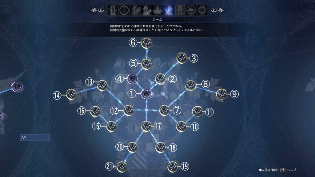 FF15のアビリティコール『チーム』のイメージ画像です。
