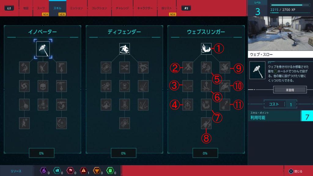 マーベル スパイダーマン(PS4)で習得できるスキル『ウェブスリンガー』のイメージ画像です。
