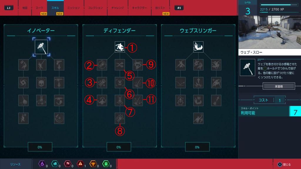 マーベル スパイダーマン(PS4)で習得できるスキル『ディフェンダー』のイメージ画像です。