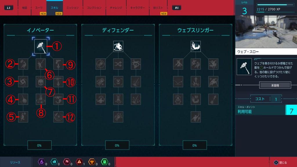 マーベル スパイダーマン(PS4)で習得できるスキル『イノベーター』のイメージ画像です。